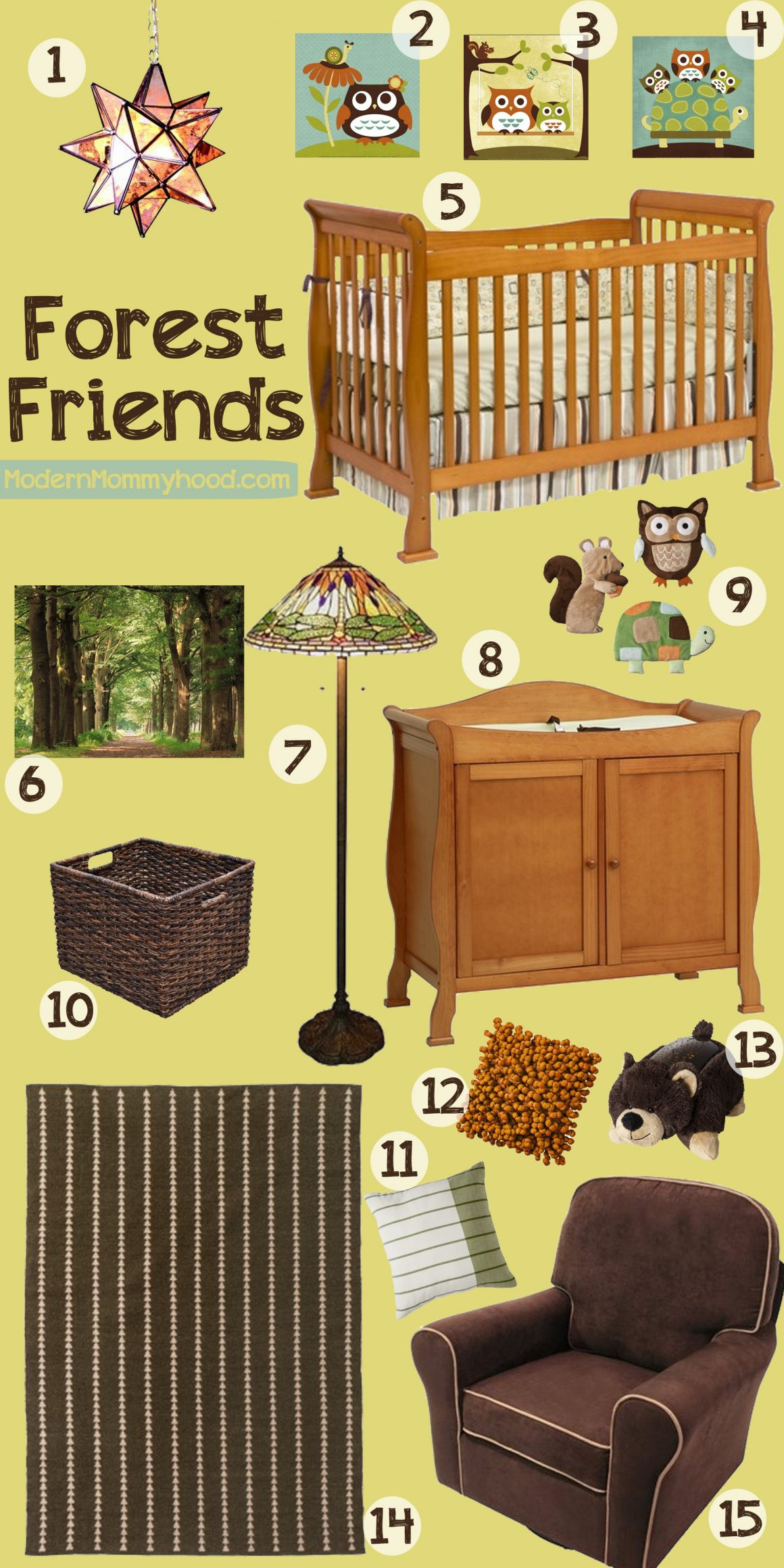 Forest Friends Nursery Decor for a little boy @ModernMommyhood